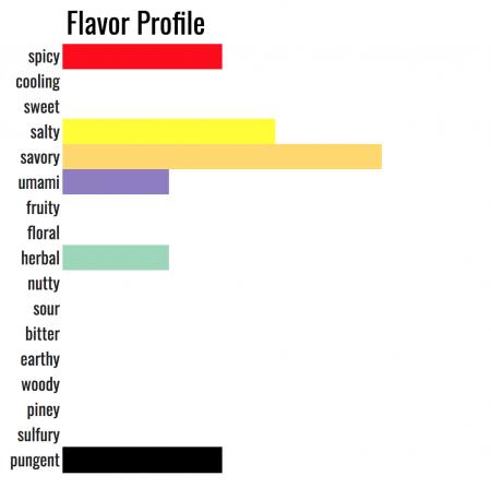 what bay seasoning tastes like