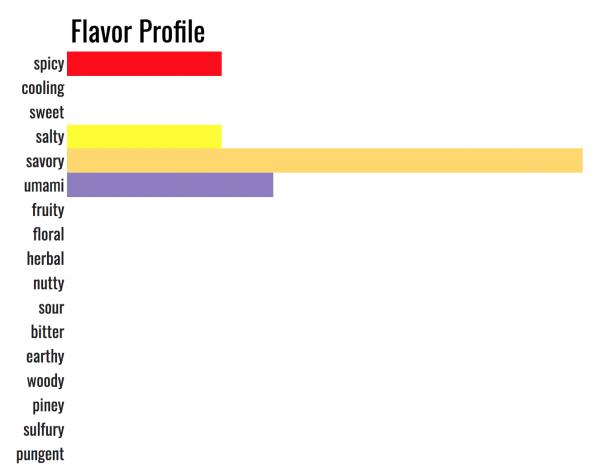 Bright Star Spice Blend Flavor Profile