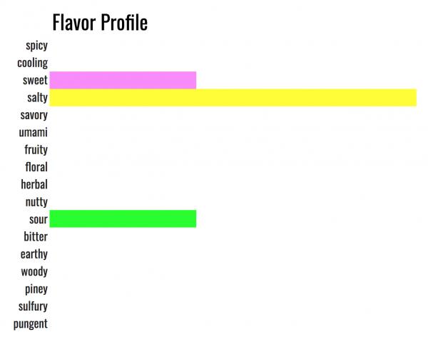 what does balsamic salt taste like