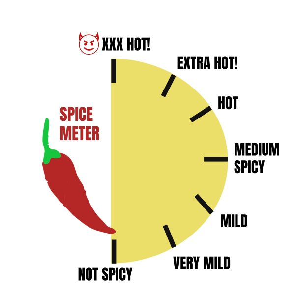 not spicy spice