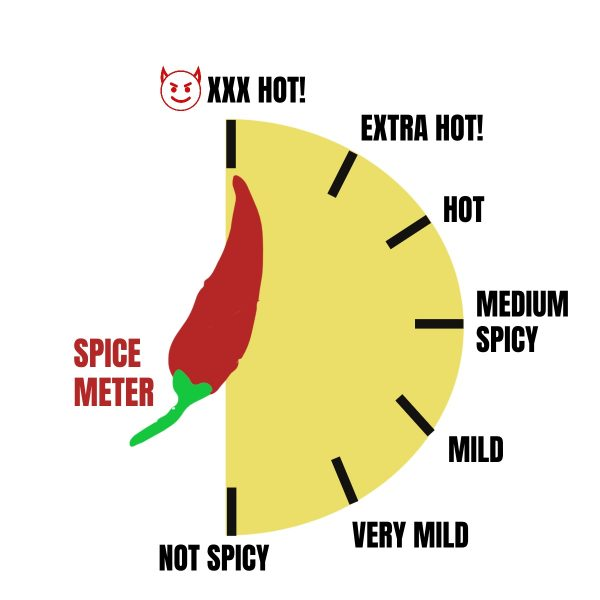extremely hot spice